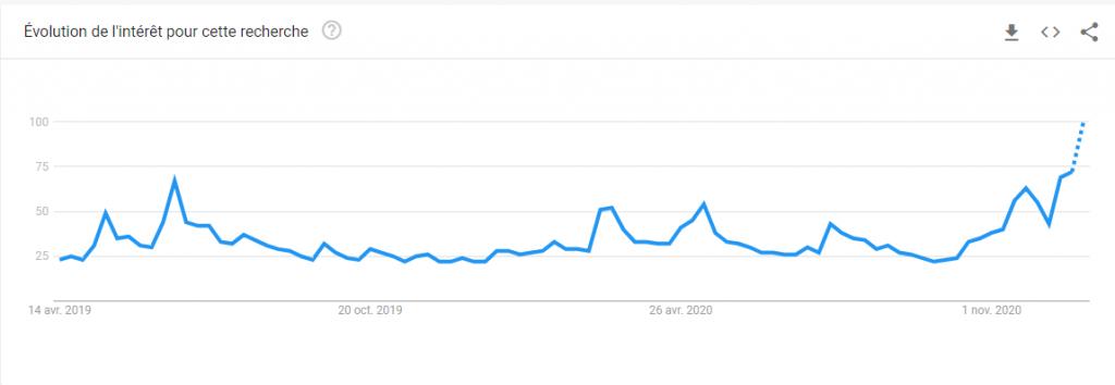 """Recherche """"bitcoin"""" depuis 12.04.2019"""